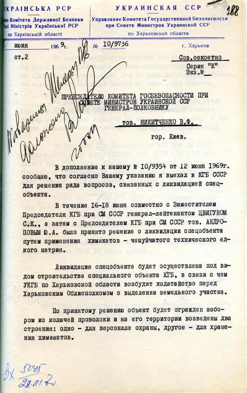 Сыромятников - Страница 4 Feshchenko_to_Nikitchenko_1